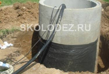 Дополнительная гидроизоляция шахты колодца снаружи